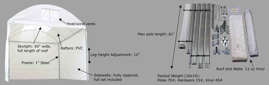 Trimline Canopy Specifications